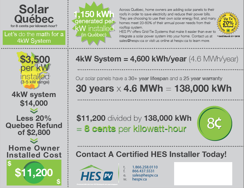 Net Metering in Solar Québec