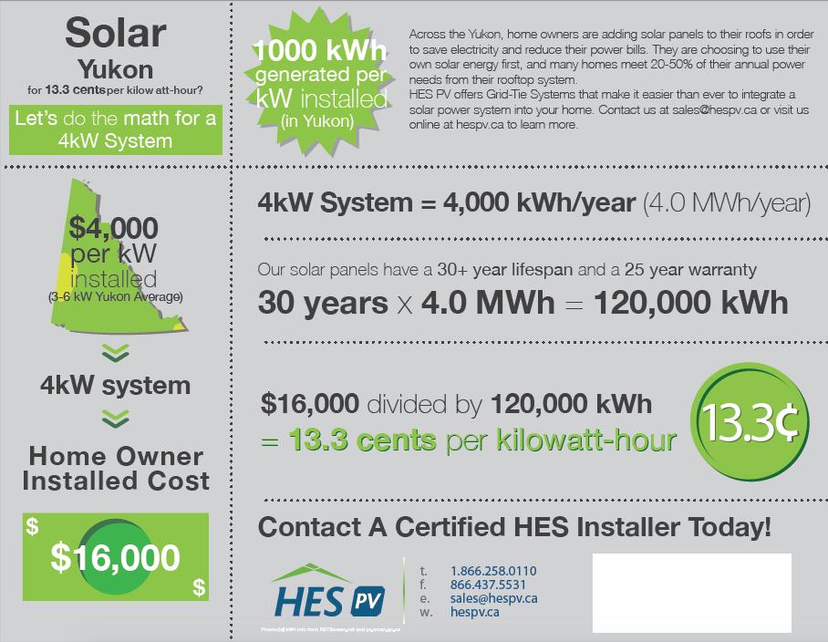 Micro Generation in Solar Yukon