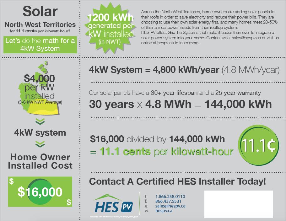 Net Metering in Solar NWT